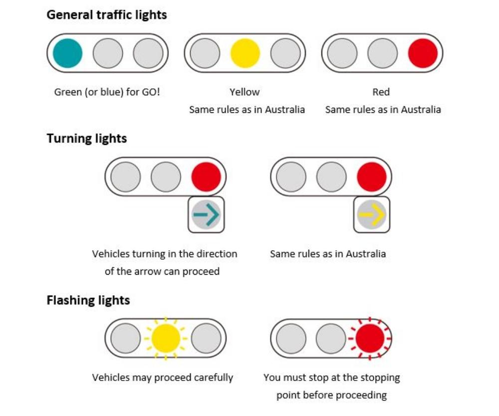 Rent a car in Japan – Traffic lights in Japan